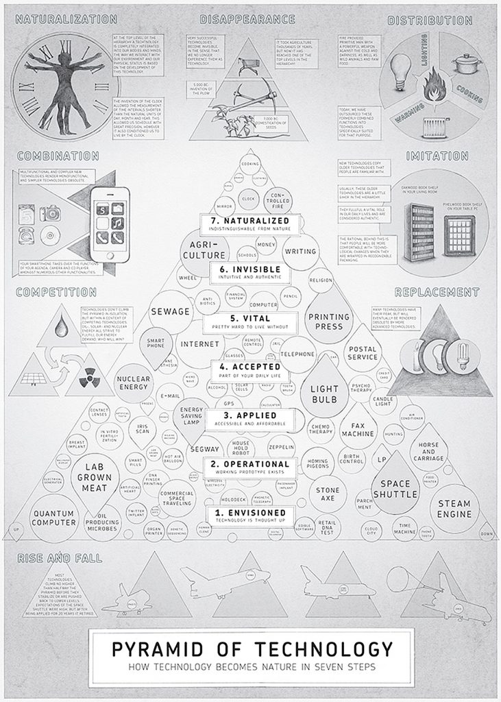 pyramidtech_1280px